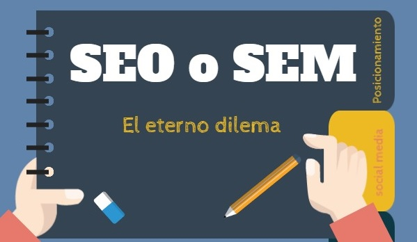 que elegir seo natural o sem adwords